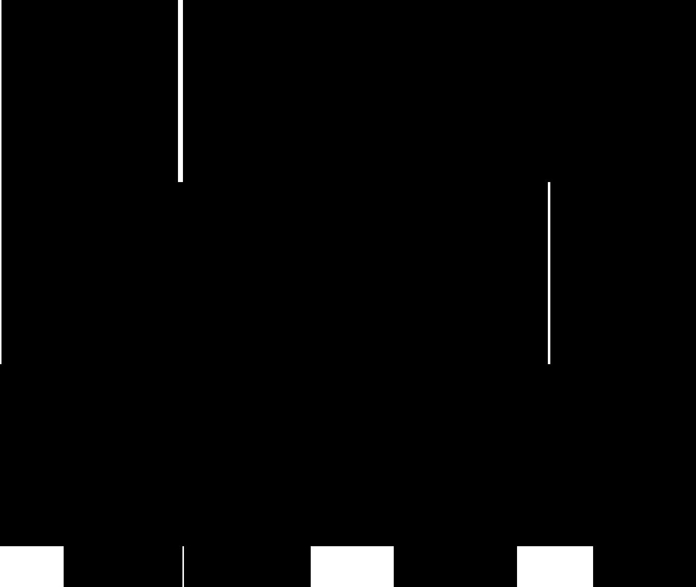 Range of brass instruments