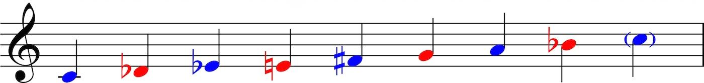 Octatonic semitone-whole tone scale