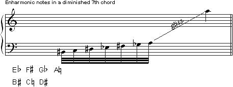 HA_sound-production_dim7_en_457x172.png
