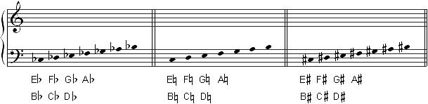 HA_sound-production_scales_en_609x148.png