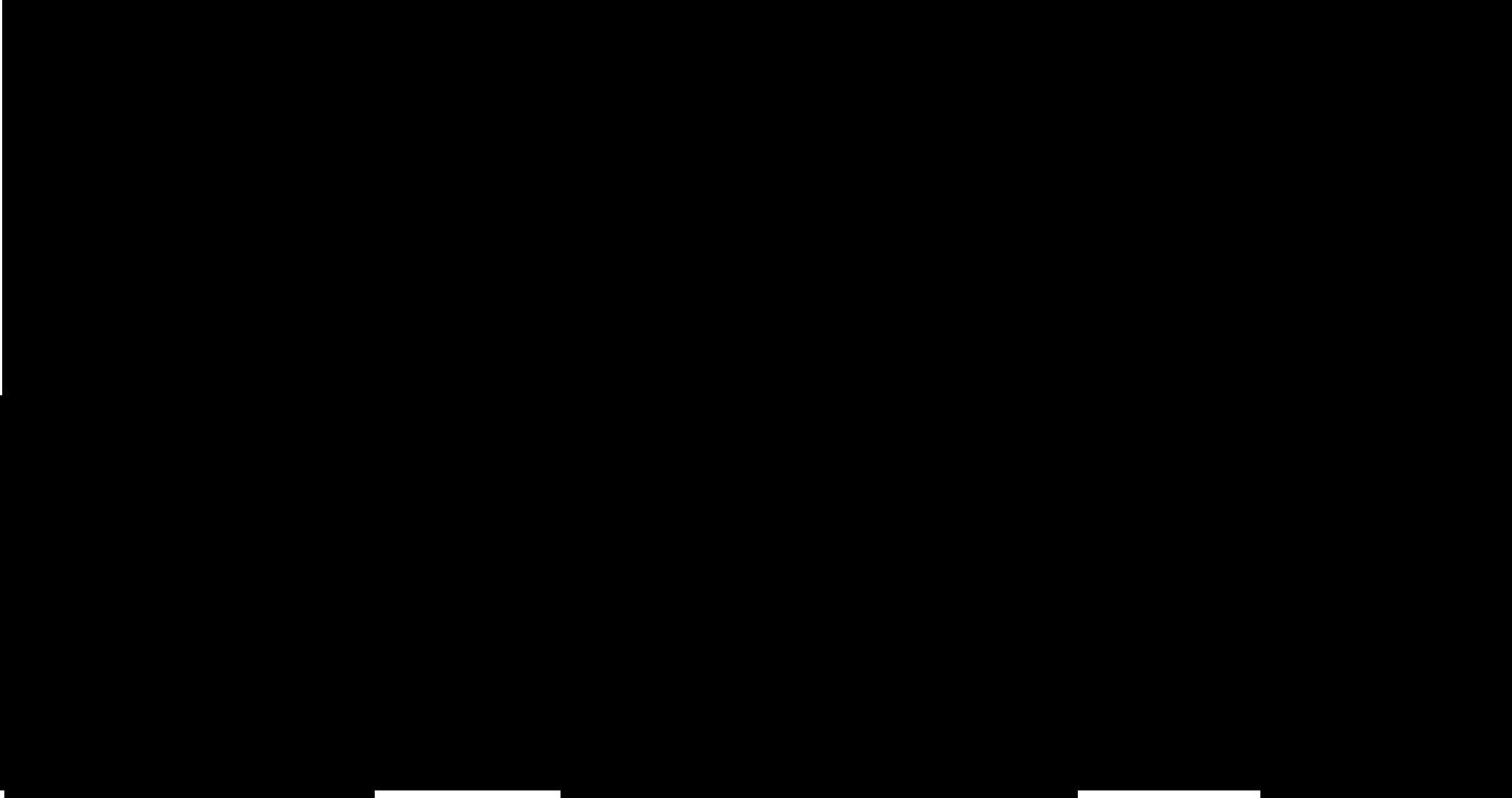 Range of string instruments