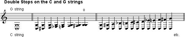 VA_sound-production_double_stops_en_607x121.png