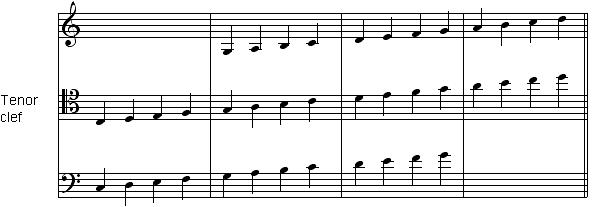 VC_notation_01_en_600x207.png
