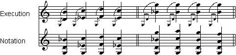 VI_notation_multiple_stops_en_482x113.png