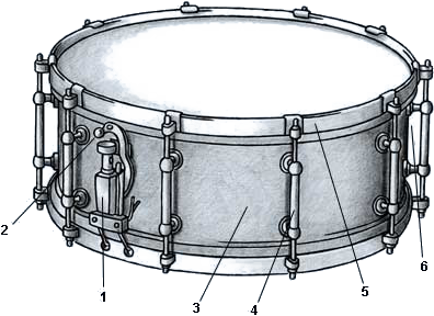 Snare drum construction
