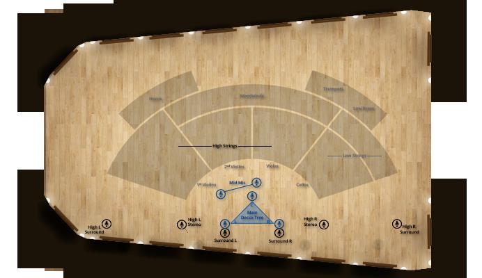 BBO: Lyra - Recording Setup