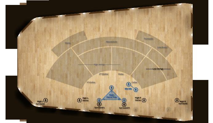BBO: Musca - Recording Setup