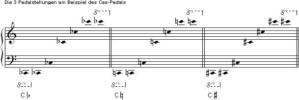 HA_sound-production_Cpedal_de_609x204