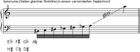 HA_sound-production_dim7_de_457x172