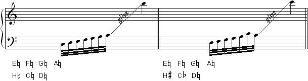 HA_sound-production_pedal_changes_de_609x161