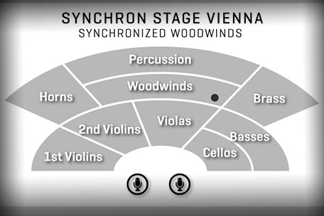 SYNCHRON-ized Woodwinds - GUI English-Horn