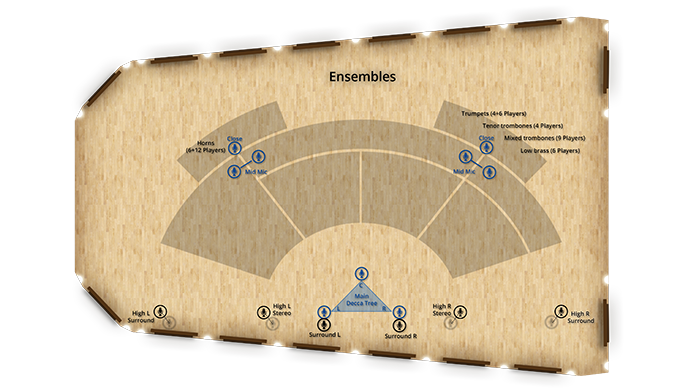 Synchron Brass Ensembles - Recording Setup