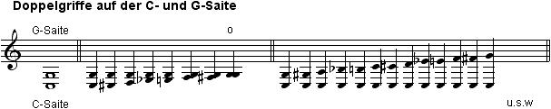 VA_sound-production_double_stops_de_607x121