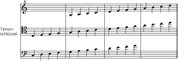VC_notation_01_de_600x207