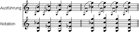 VI_notation_multiple_stops_de_482x113