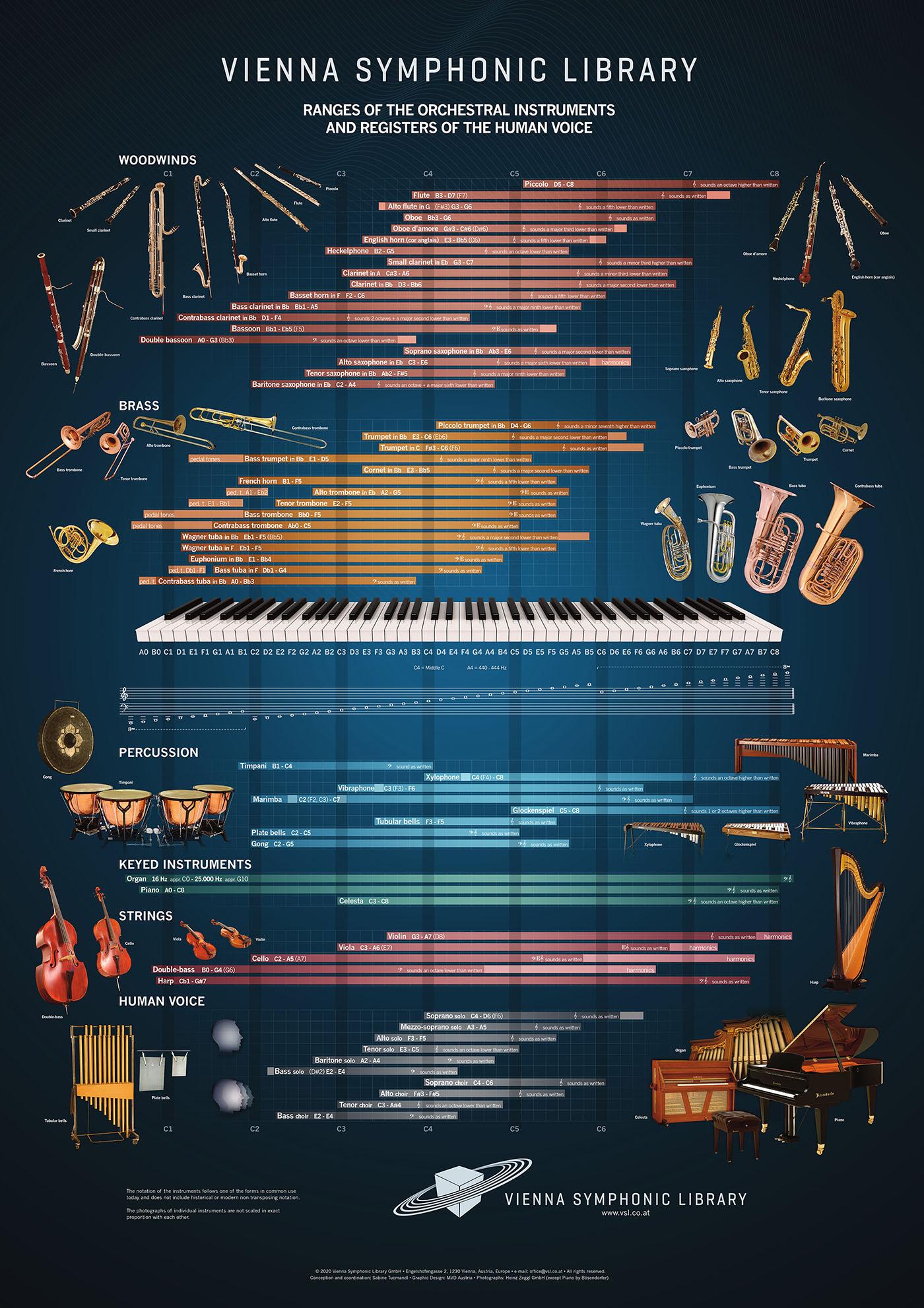VSL Instrument Poster