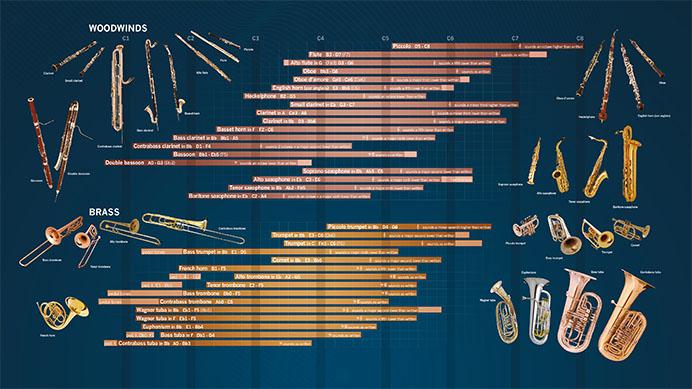 VSL Instrument Wallpaper - a
